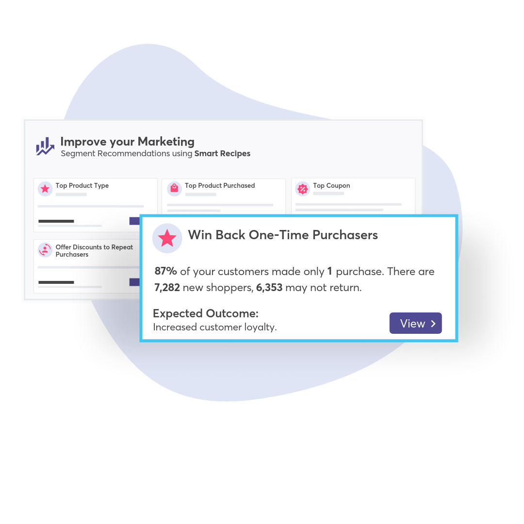 compare different time periods to see your marketing impact on customer retention